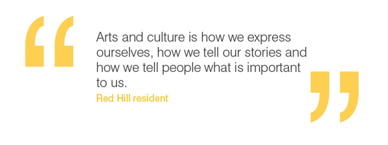 Arts and Culture plan quote